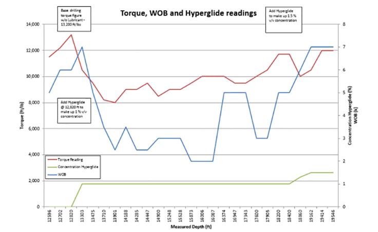 Hyperglide-graph.png#asset:168
