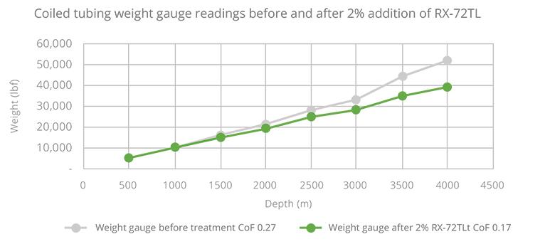 RX-72TL-graph-B.jpg#asset:177